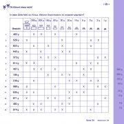 Mathematik 3B: Beispielseite