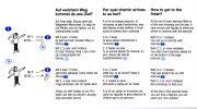 Rechnen mit Pfiff: Lernprinzip