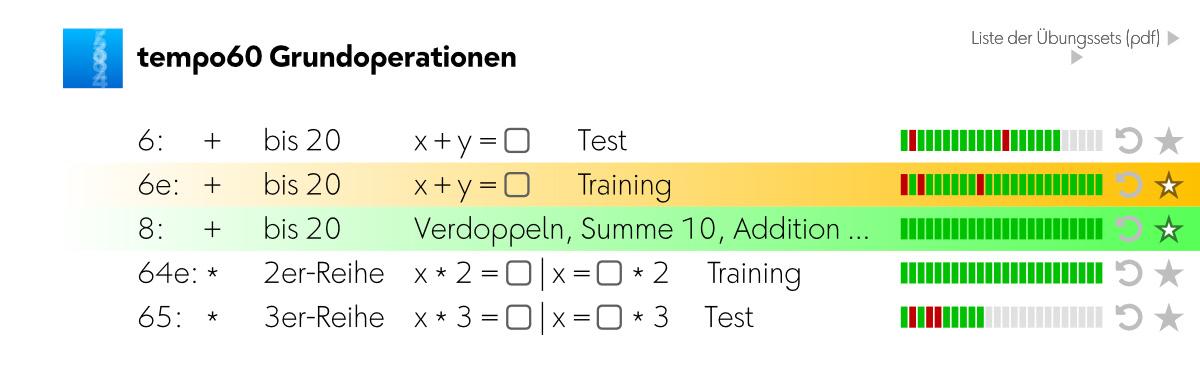 tempo60 – Lernstand Test und Training